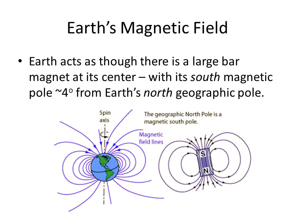Earth's Magnetic Field Earth acts as though there is a large bar magnet at its center – with its south magnetic pole ~4 o from Earth's north geographic pole.