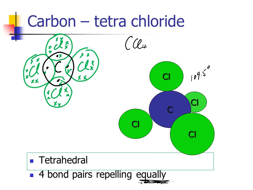 Carbon – tetra chloride Tetrahedral 4 bond pairs repelling equally Cl C Cl Cl Cl