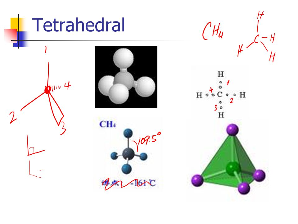 Shapes of Molecules Substance Lewis diagram Bond Pairs/Lone pairs Molecule shape Symmetrical CF 4 4 bp Tetrahedral 109.5 0 yes BH 3 3 bp Trigonal planar 120 o Yes PCl 3 3 bp 1 Lp Pyramidal 107 o No PCl 5 5 bp Trigonal bipyramidal 120 o & 90 o yes SF 6 6 bp Octahedral 90 o yes CH 3 Cl 4 bp Tetrahedral 109.5 no CH 3 OH 4 bp © Tetrahedral 109.5 no