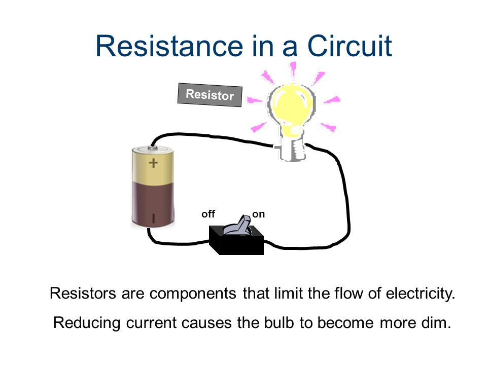 Resistance in a Circuit Resistors are components that limit the flow of electricity.