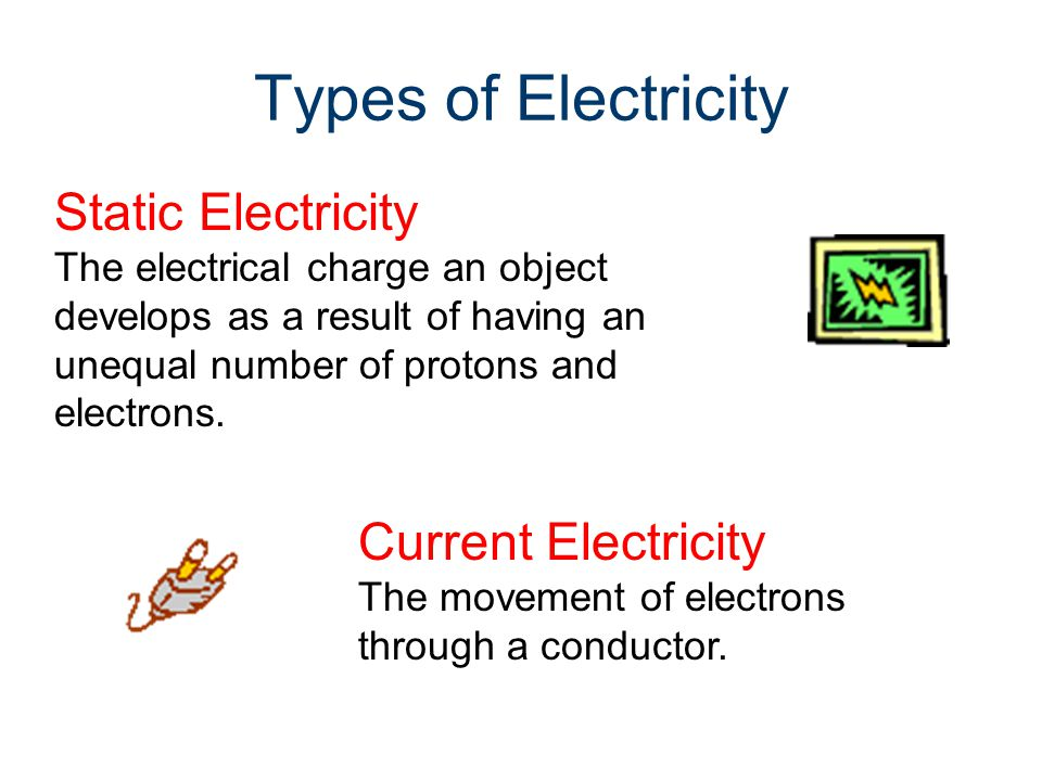 Types of Electricity Static Electricity The electrical charge an object develops as a result of having an unequal number of protons and electrons.