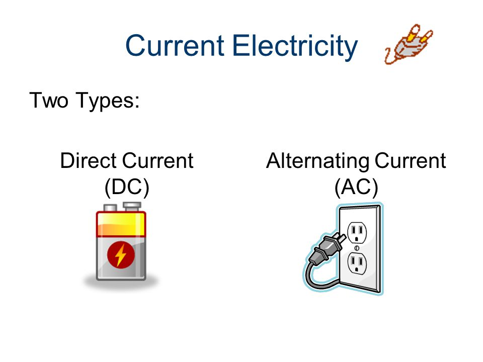 Current Electricity Two Types: Alternating Current (AC) Direct Current (DC)