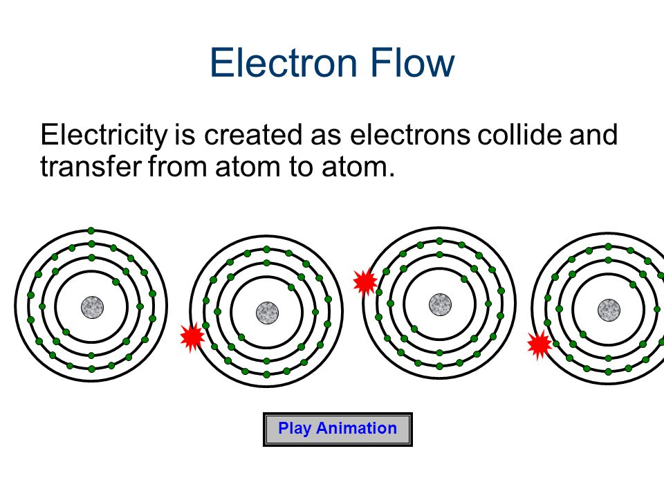 Electron Flow Electricity is created as electrons collide and transfer from atom to atom.