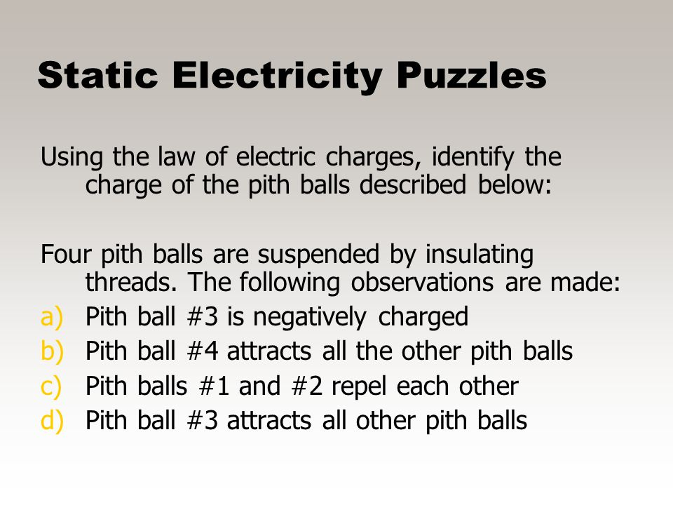 Static Electricity - Review 1) Opposites attract 2) Likes repel 3) + and – attracts neutral objects Pith Ball – Neutral non-conductive object which ha