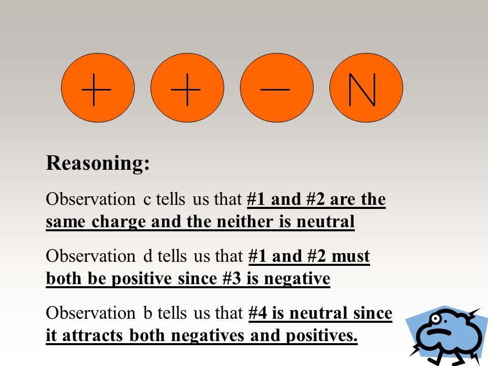 Static Electricity Puzzles Use the remaining information to help solve the problem. Remember the law of attraction!!!! a)Pith ball #3 is negatively ch