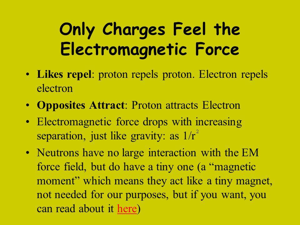 Atoms (or molecules) in a Gas