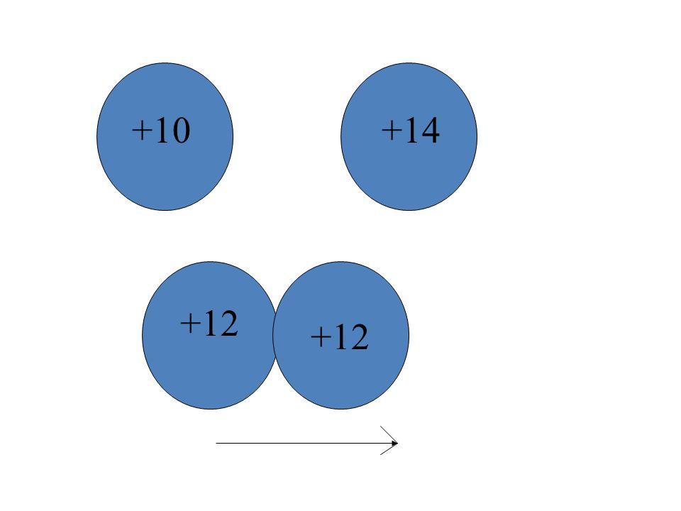 +10+14 IC Which sphere is more negative and in which direction do the electrons flow.