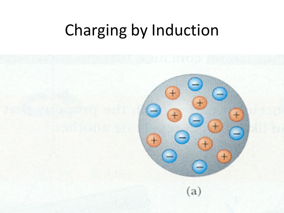 Induction Charging by induction – Case #1 - bring a negative object near – Case #2 - bring a positive object near