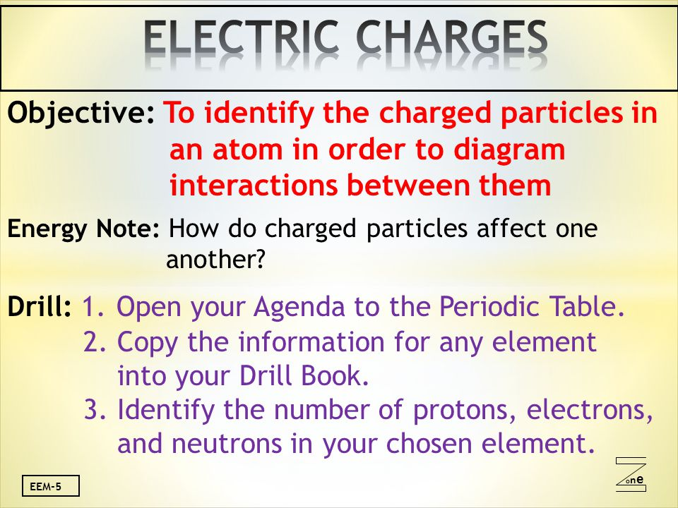 oneone EEM-5 Objective: To identify the charged particles in an atom in order to diagram interactions between them Energy Note: How do charged particles affect one another.