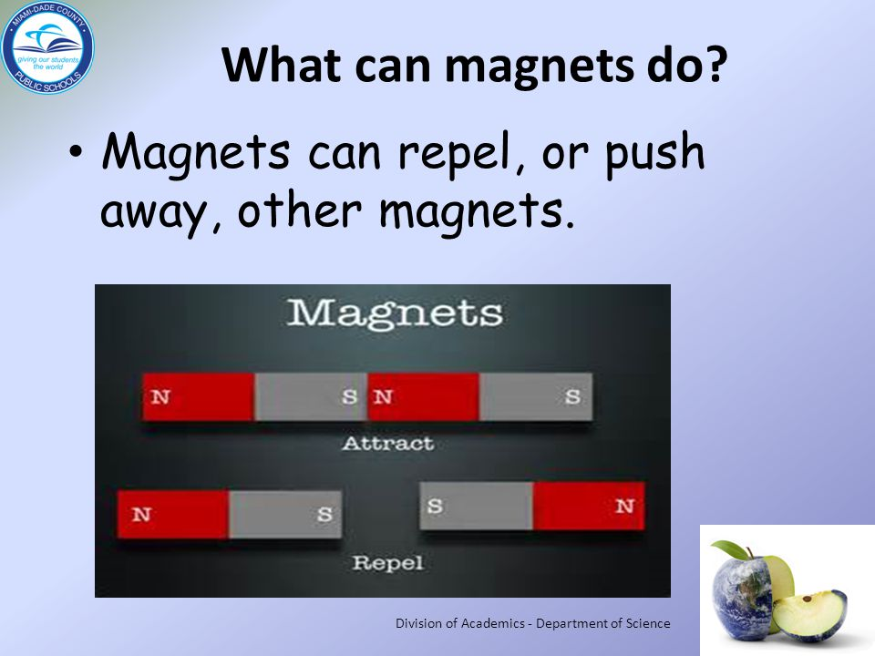 Magnets can repel, or push away, other magnets. What can magnets do