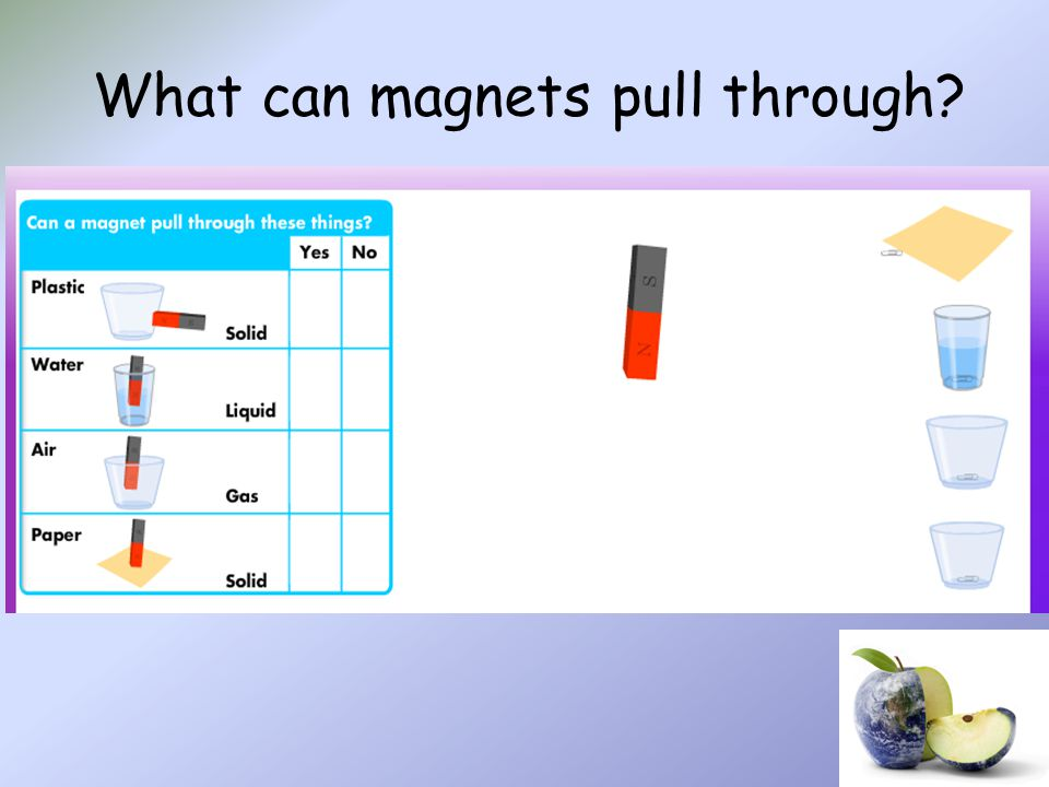 What can magnets pull through
