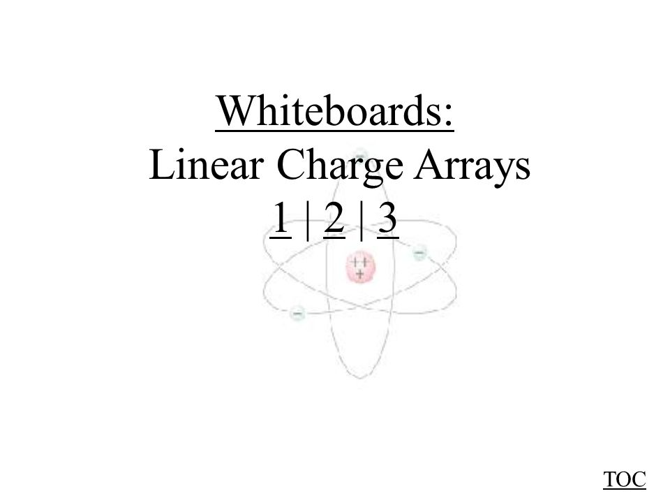 Linear arrays of charge (Let's start simple) TOC ABC +45  C -15  C +12  C 67 cm 143 cm F CB = kq C q B = -.791 N (to the left, attract) r 2 F AB = kq A q B = 1.101N to the right (repel) r 2 +1.101 N-.791 N Finally, +1.101 -.791 = +.31N (To the right)