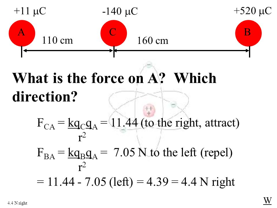 41 N left W What is the force on C. Which direction.