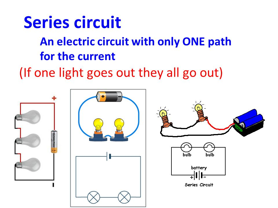 Series circuit An electric circuit with only ONE path for the current (If one light goes out they all go out)