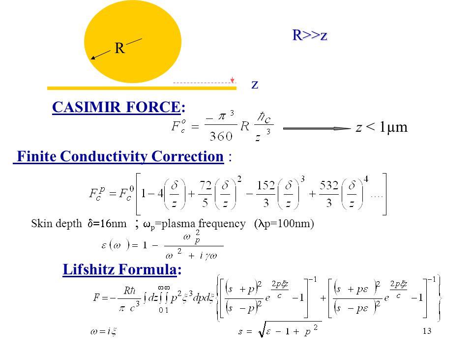 13 R z CASIMIR FORCE: z < 1µm Finite Conductivity Correction : R>>z Skin depth  nm ;  p =plasma frequency  p=100nm) Lifshitz Formula:
