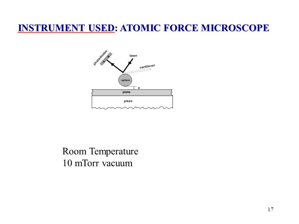 17 INSTRUMENT USED: ATOMIC FORCE MICROSCOPE Room Temperature 10 mTorr vacuum
