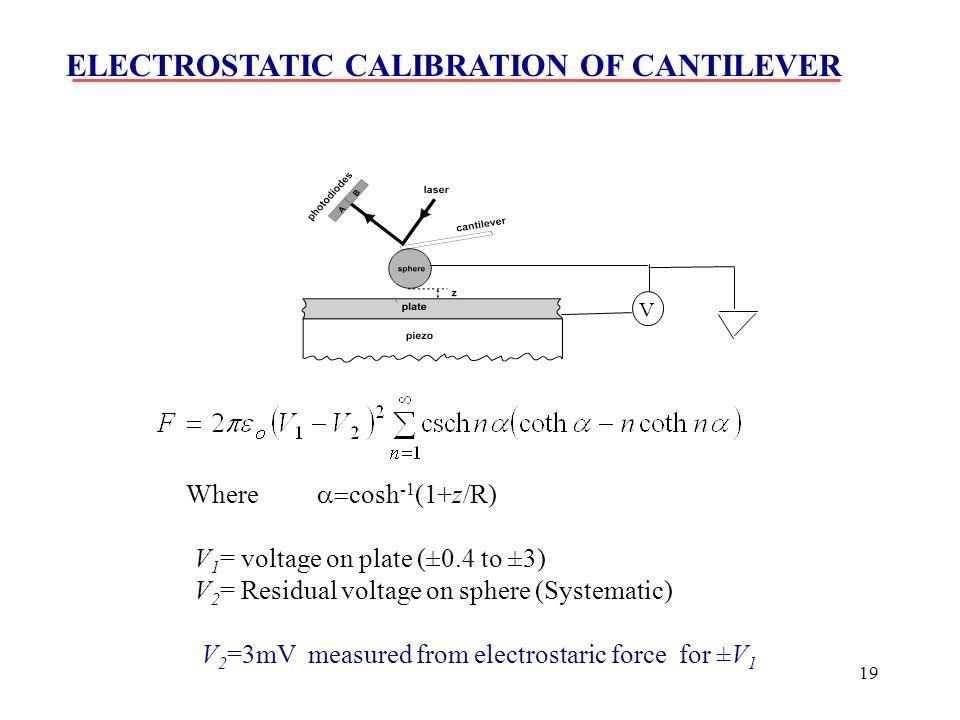 19 ELECTROSTATIC CALIBRATION OF CANTILEVER V 1 = voltage on plate (±0.4 to ±3) V 2 = Residual voltage on sphere (Systematic) V 2 =3mV measured from electrostaric force for ±V 1 Where  cosh -1 (1+z/R) V