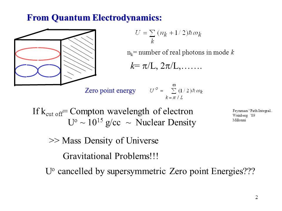 2 >> Mass Density of Universe Gravitational Problems!!.