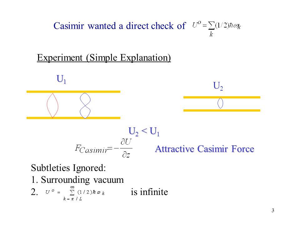 3 Casimir wanted a direct check of Experiment (Simple Explanation) U1U1U1U1 U2U2 U 2 < U 1 Attractive Casimir Force Subtleties Ignored: 1.