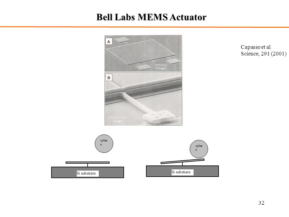 32 spher e Si substrate spher e Si substrate Bell Labs MEMS Actuator Capasso et al Science, 291 (2001)