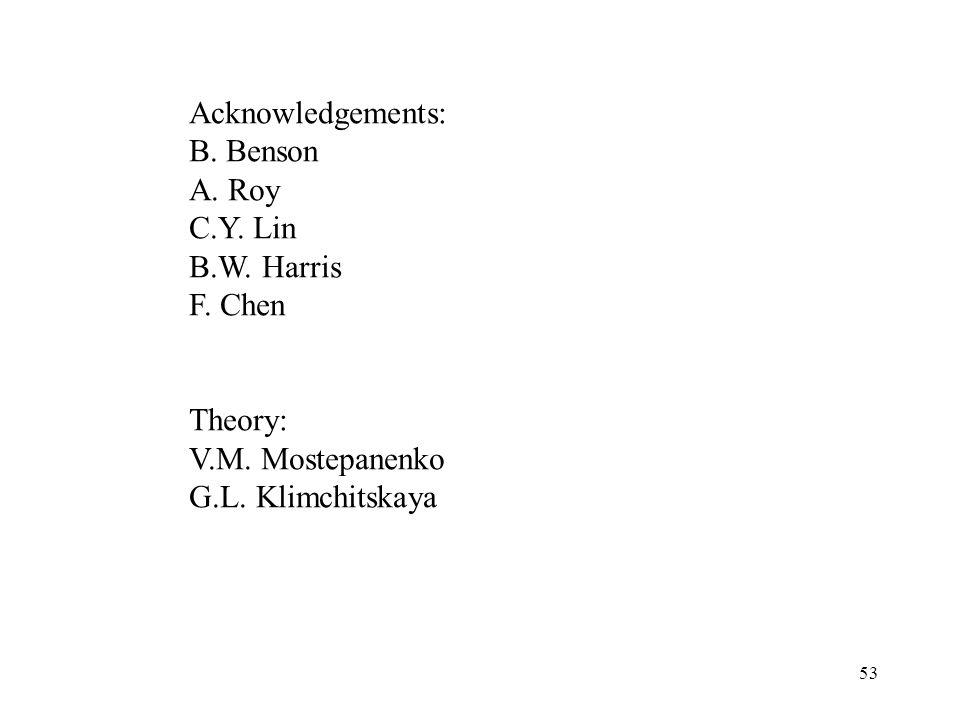 53 Acknowledgements: B. Benson A. Roy C.Y. Lin B.W.