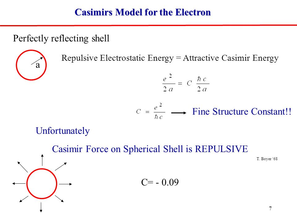 7 Casimirs Model for the Electron Fine Structure Constant!.