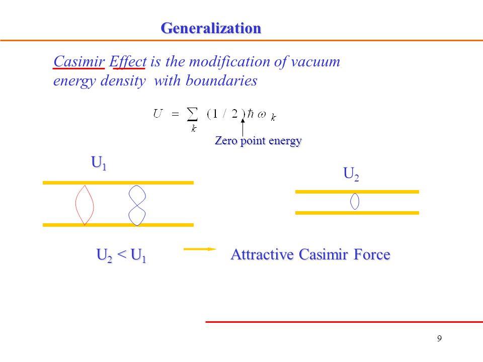 9 Generalization Zero point energy U1U1U1U1 U2U2 U 2 < U 1 Attractive Casimir Force Casimir Effect is the modification of vacuum energy density with boundaries