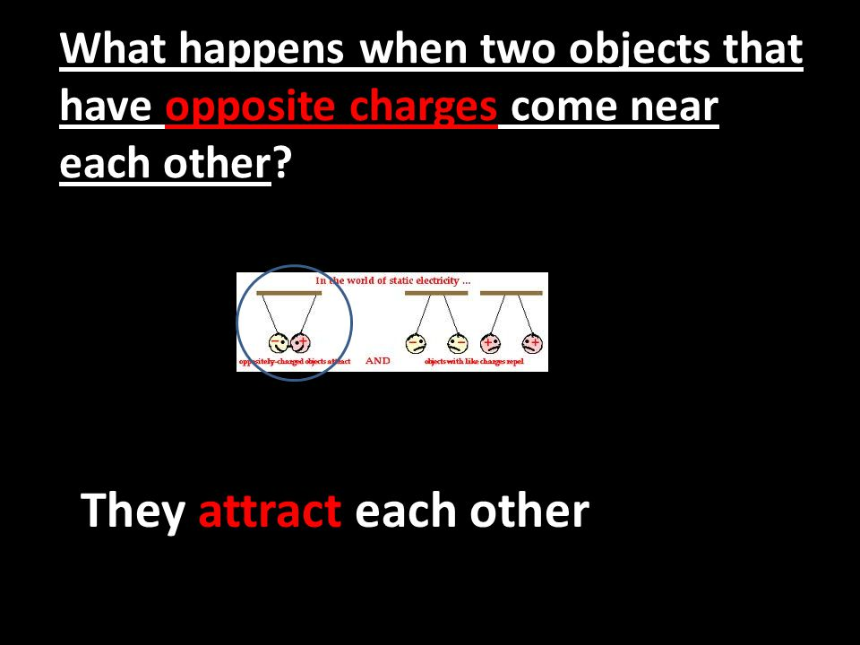 What happens when two objects that have opposite charges come near each other.