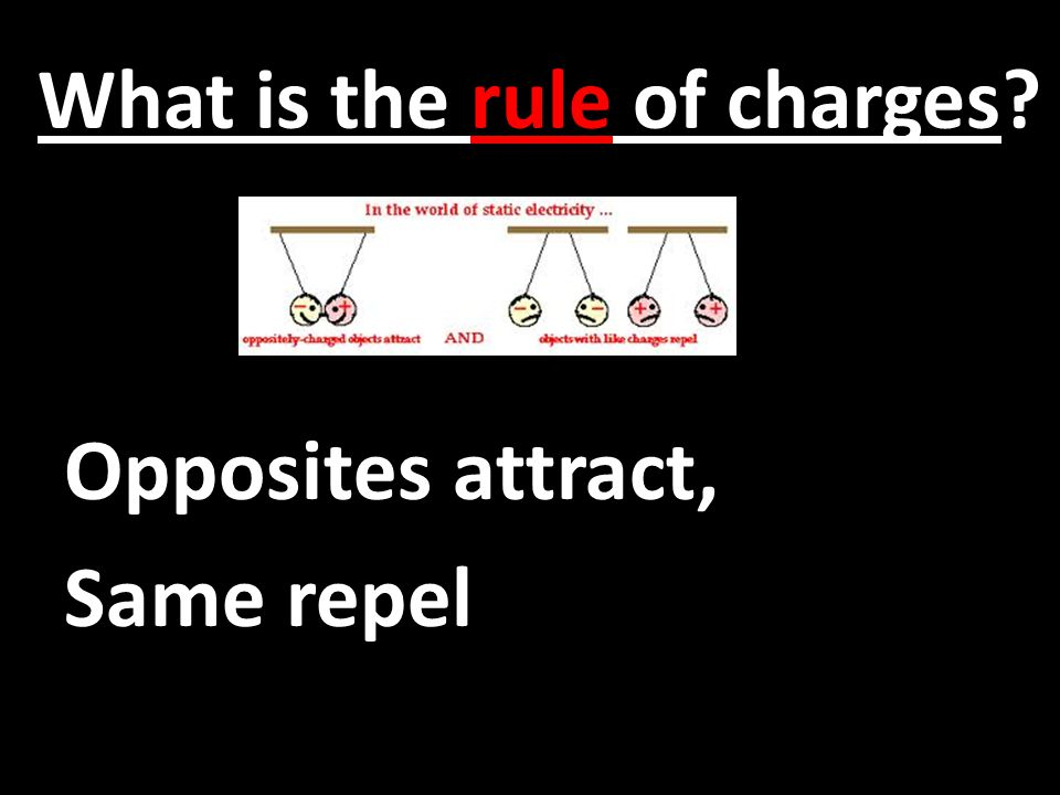 What is the rule of charges? Opposites attract, Same repel