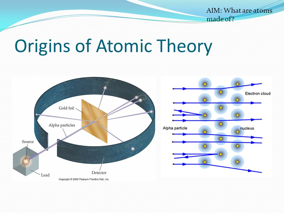 Origins of Atomic Theory AIM: What are atoms made of?