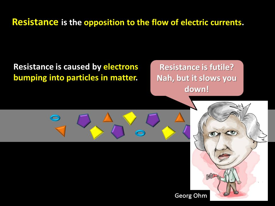 Conductors have LOW resistance and allow current to flow. George Ohm Let the current flow!