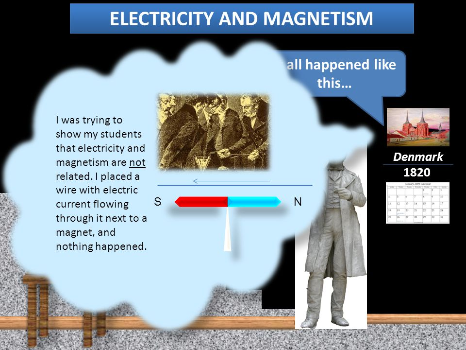 ELECTRICITY AND MAGNETISM Denmark 1820 It all happened like this… I was trying to show my students that electricity and magnetism are not related.