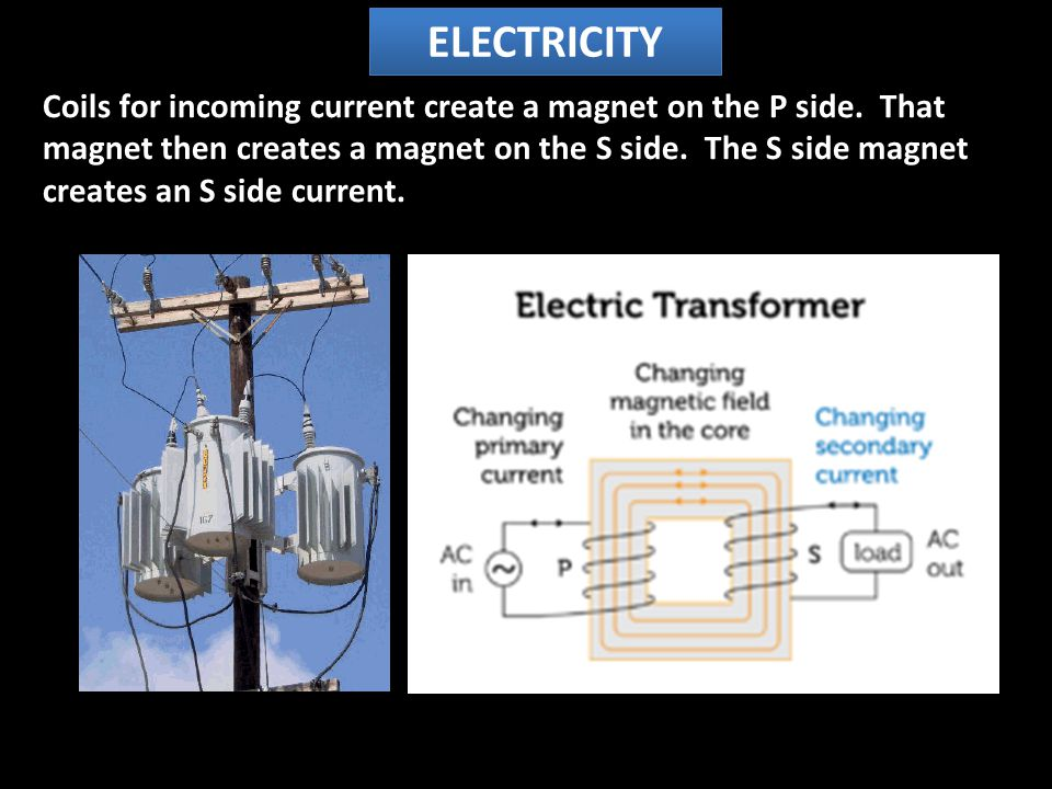 ELECTRICITY The number of coils on each side determines if the current is increased or decreased as it flows through the transformer.