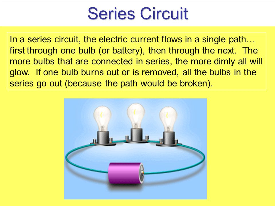 Series Circuit In a series circuit, the electric current flows in a single path… first through one bulb (or battery), then through the next.
