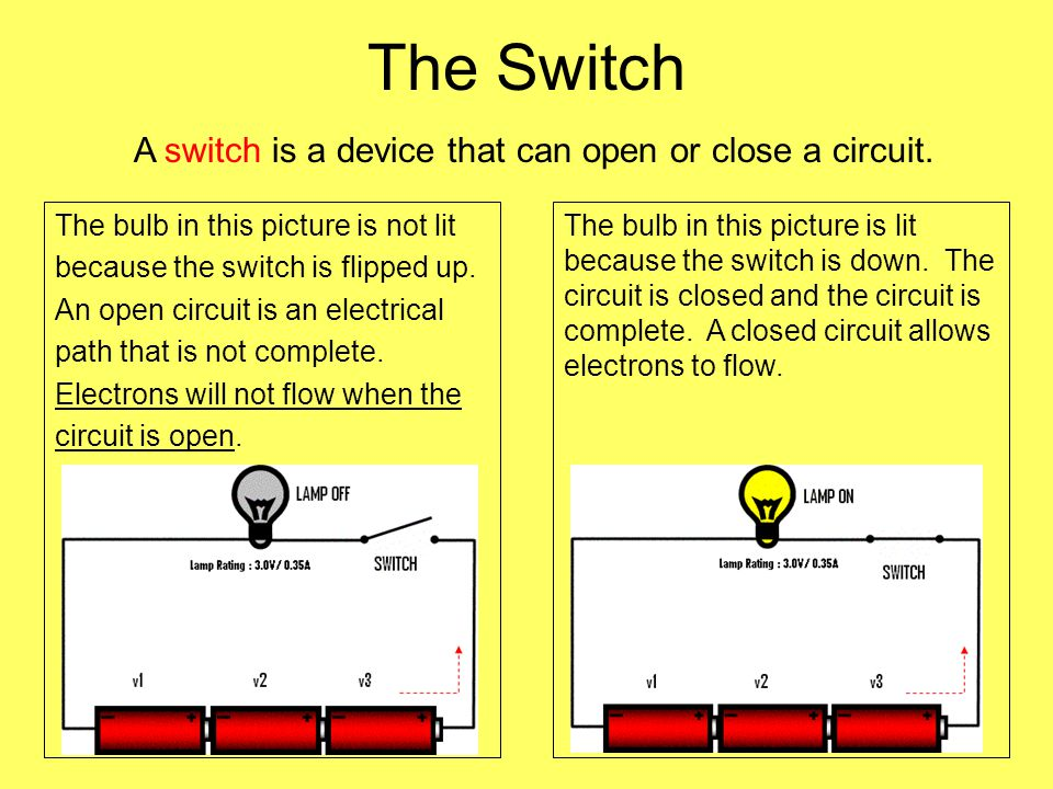 The Switch The bulb in this picture is not lit because the switch is flipped up.