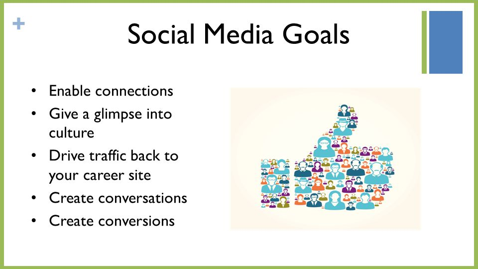 + Social Media Goals Enable connections Give a glimpse into culture Drive traffic back to your career site Create conversations Create conversions