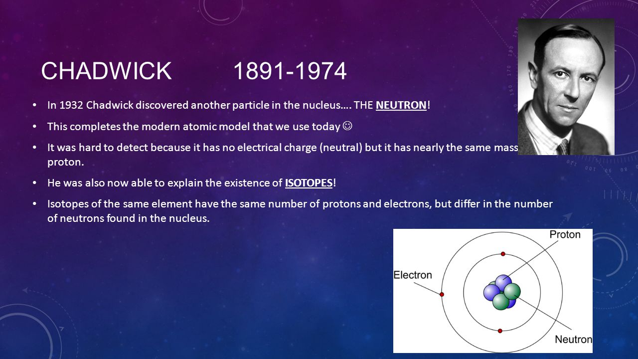 CHADWICK 1891-1974 In 1932 Chadwick discovered another particle in the nucleus…. THE NEUTRON! This completes the modern atomic model that we use today