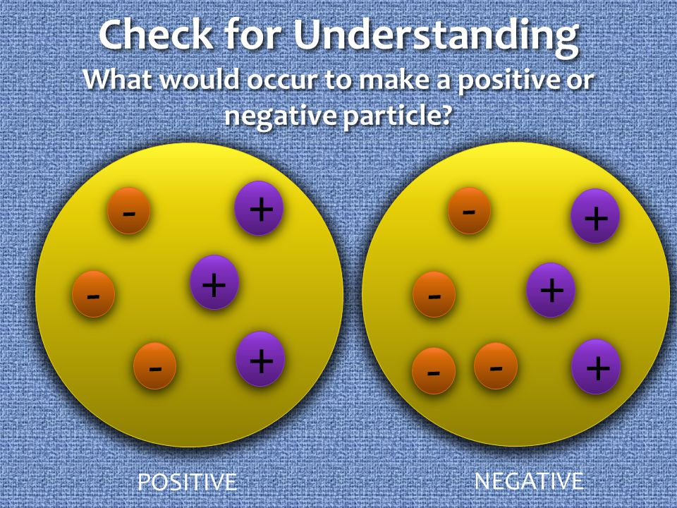 Check for Understanding What would occur to make a positive or negative particle.