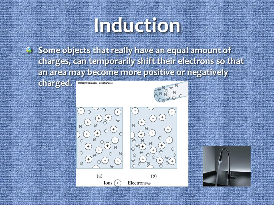 Induction Some objects that really have an equal amount of charges, can temporarily shift their electrons so that an area may become more positive or negatively charged.