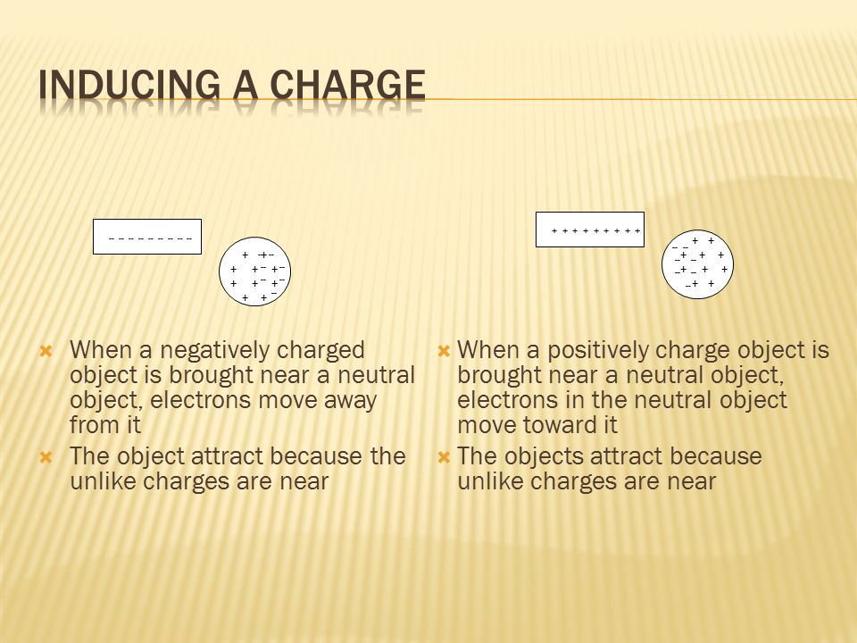  When a negatively charged object is brought near a neutral object, electrons move away from it  The object attract because the unlike charges are n