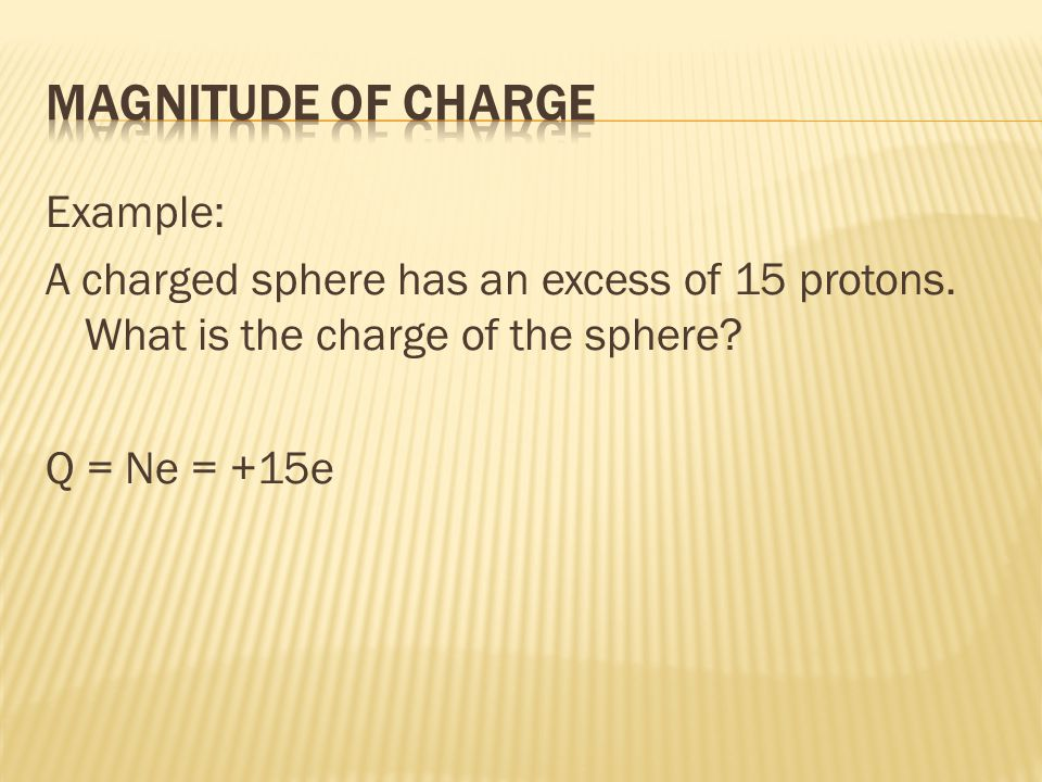 Example: A charged sphere has an excess of 15 protons.