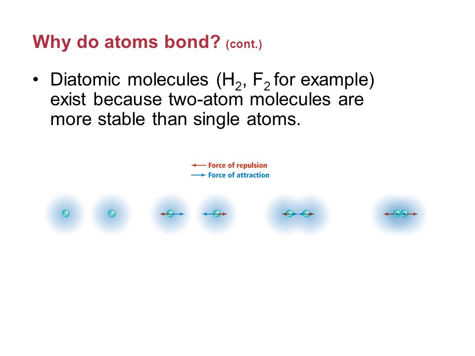 Single Covalent Bonds (cont.) Atoms of group 14 elements form four single covalent bonds, such as in methane.