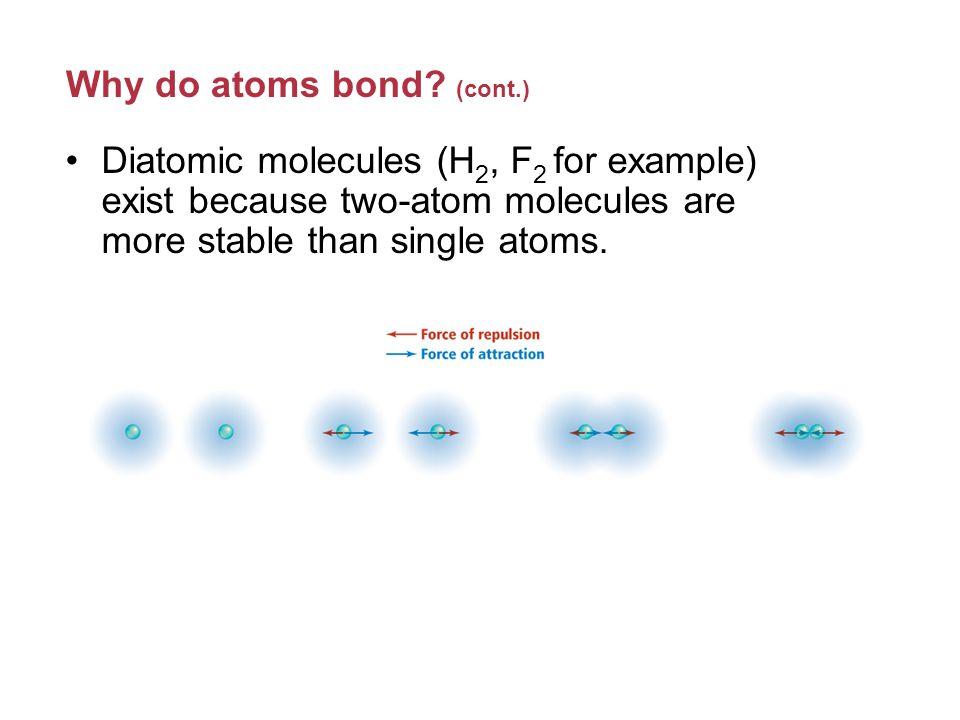 Intermolecular Forces (cont.)