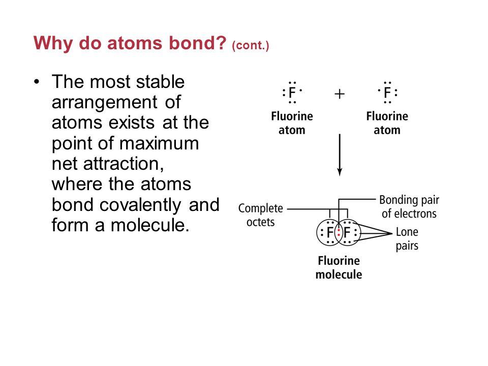 Polar Covalent Bonds (cont.) Covalently bonded molecules are either polar or non-polar.