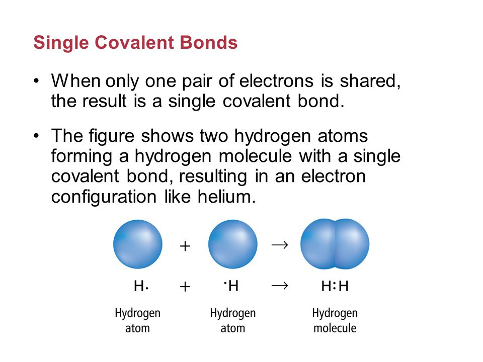 Shapes of Molecules VSEPR Theory (Valence Shell Electron Pair Repulsion)—Electrons are negatively charged, so they repel each other.