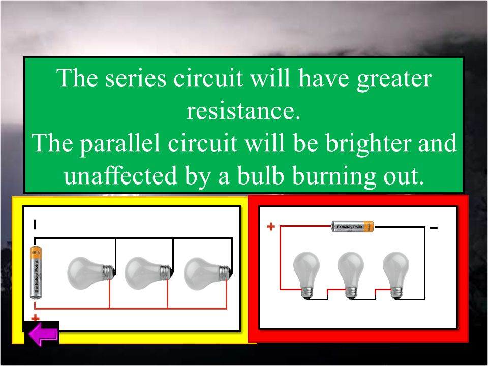 Which circuit has greater resistance.Which has brighter bulbs.