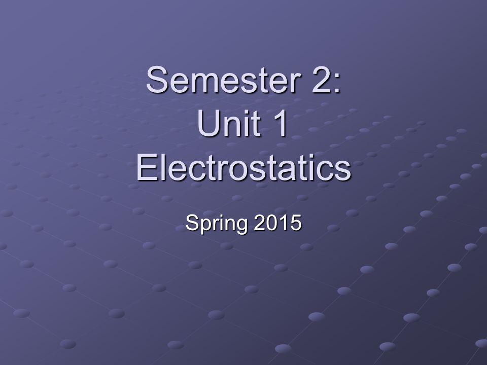 Semester 2: Unit 1 Electrostatics Spring 2015