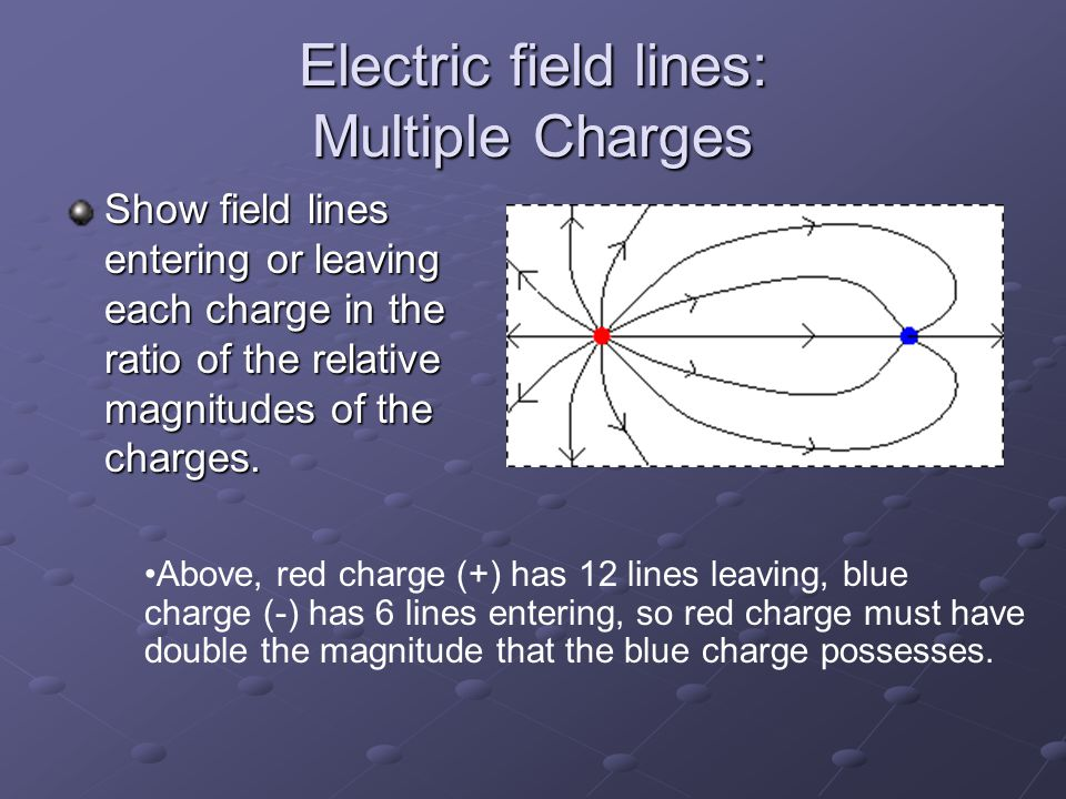 Electric field lines: Multiple Charges Show field lines entering or leaving each charge in the ratio of the relative magnitudes of the charges.