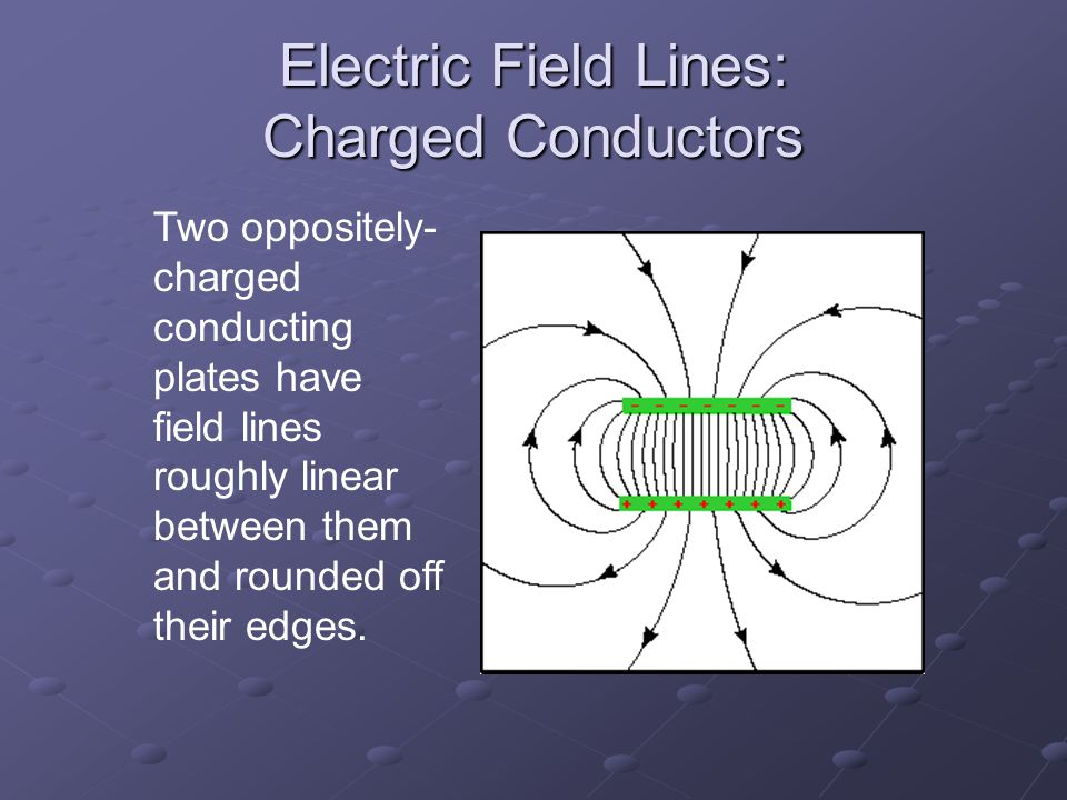 Electric Field Lines: Charged Conductors Two oppositely- charged conducting plates have field lines roughly linear between them and rounded off their edges.