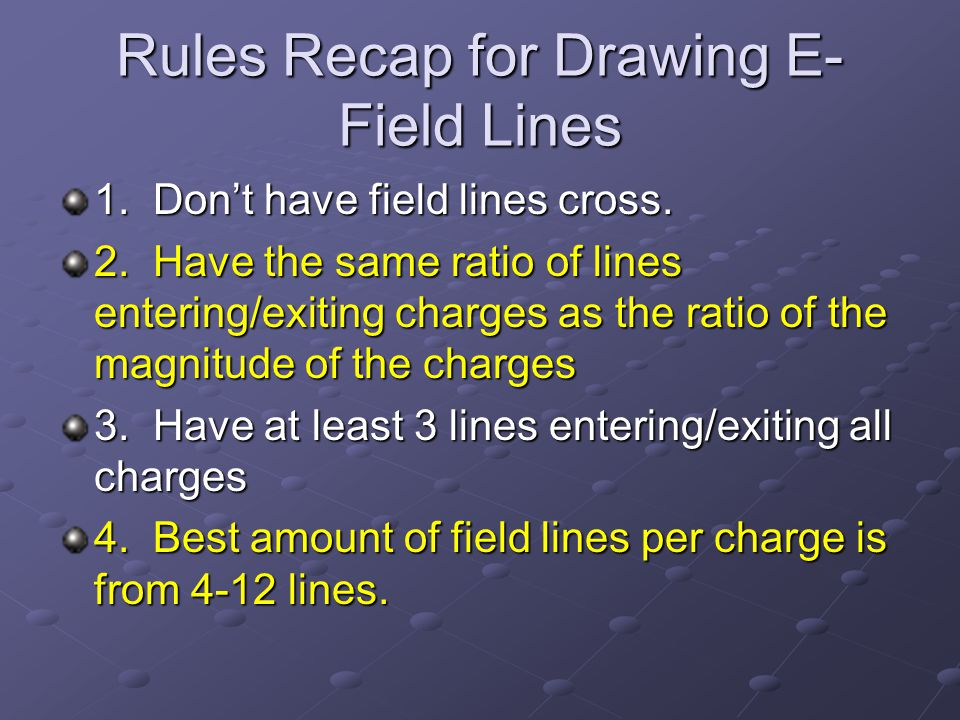 Rules Recap for Drawing E- Field Lines 1. Don't have field lines cross.